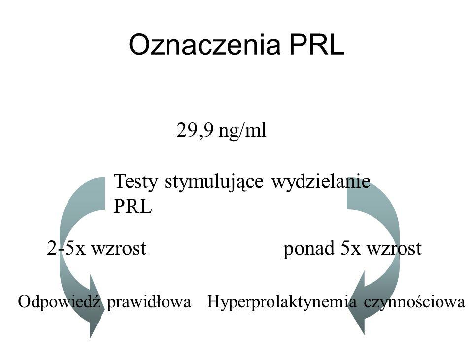 Oznaczenia PRL 29,9 ng/ml Testy stymulujące wydzielanie PRL
