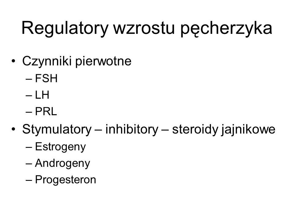 Regulatory wzrostu pęcherzyka