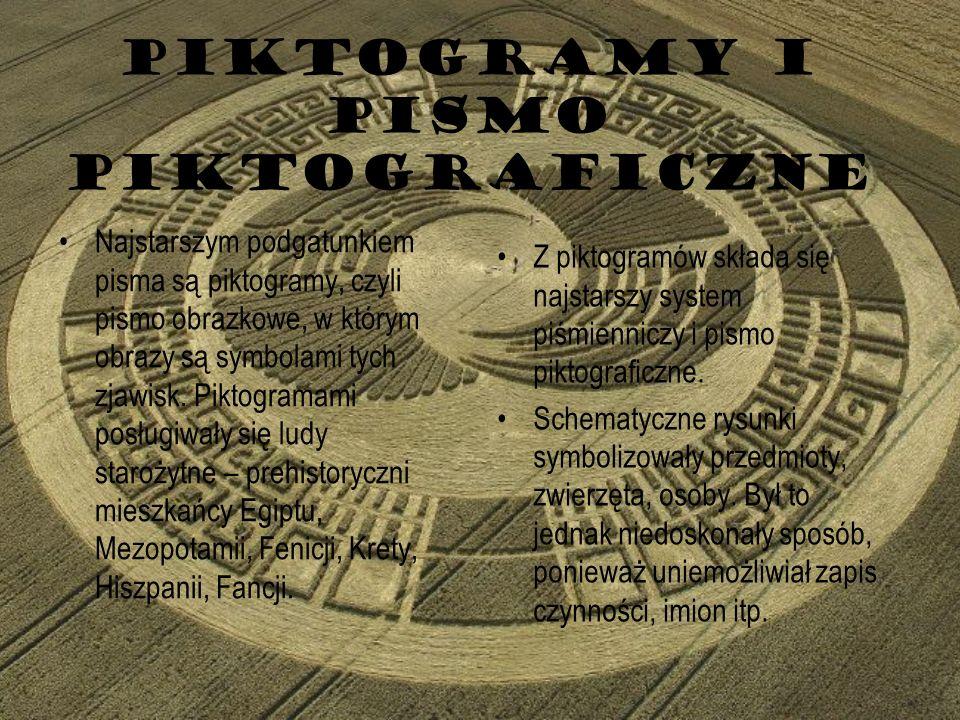 PIKTOGRAMY I PISMO PIKTOGRAFICZNE