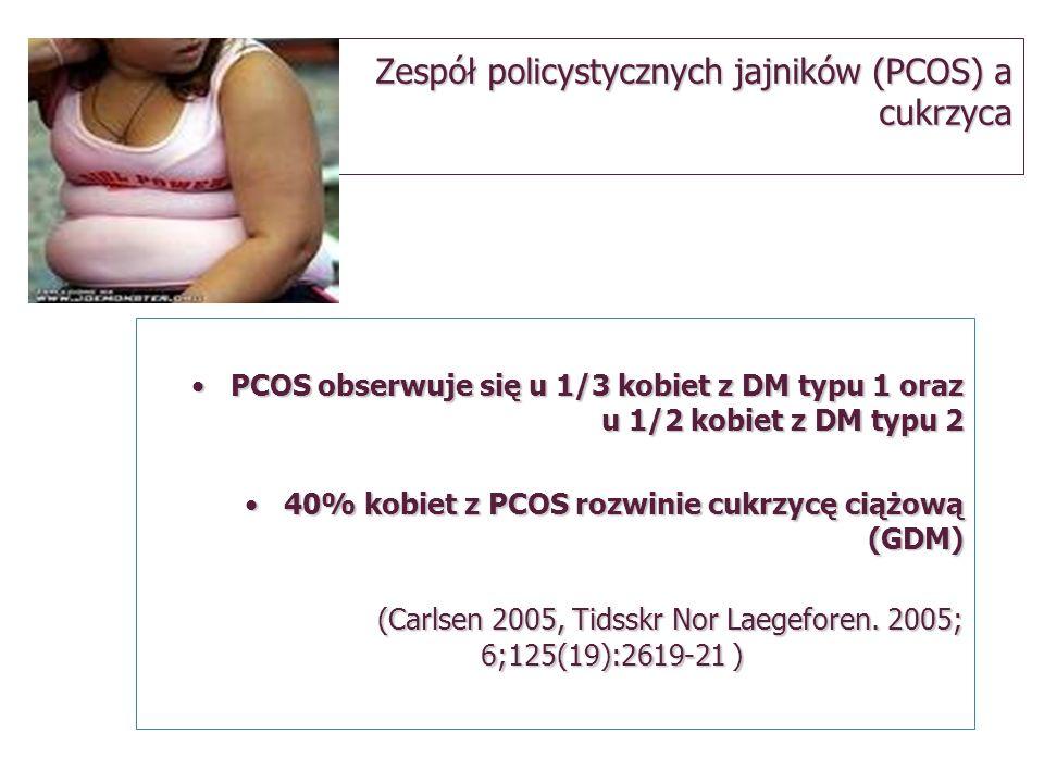 Zespół policystycznych jajników (PCOS) a cukrzyca