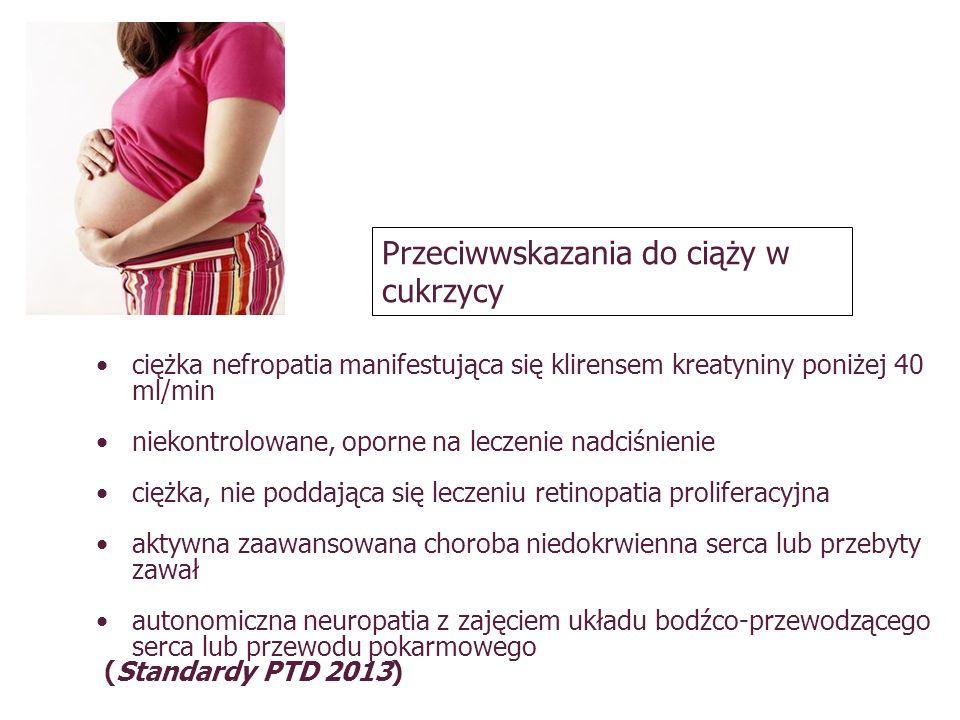Przeciwwskazania do ciąży w cukrzycy