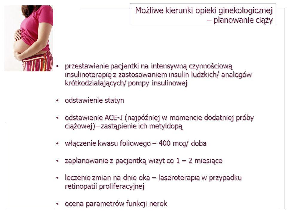 Możliwe kierunki opieki ginekologicznej – planowanie ciąży
