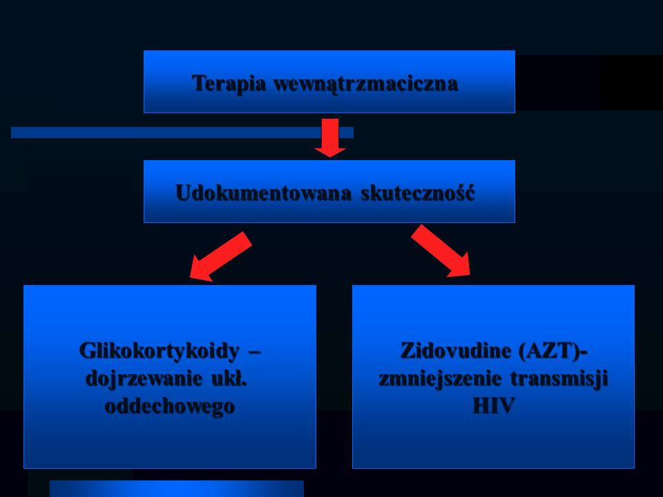 Terapia wewnątrzmaciczna