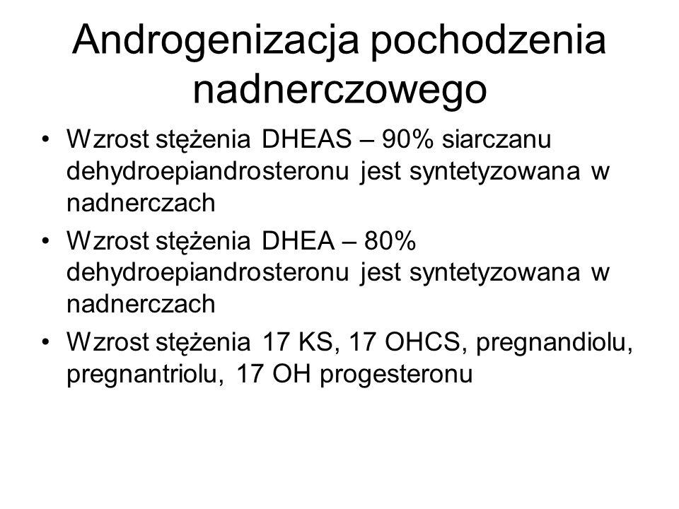 Androgenizacja pochodzenia nadnerczowego