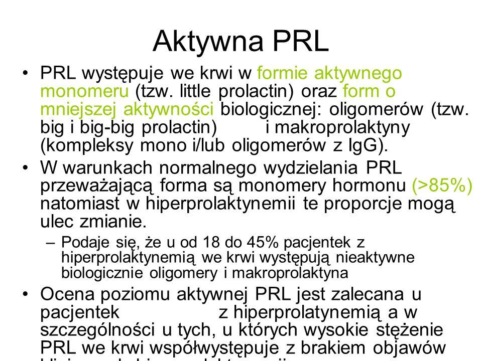 Aktywna PRL