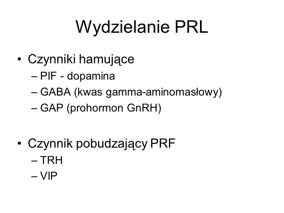 Wydzielanie PRL Czynniki hamujące Czynnik pobudzający PRF