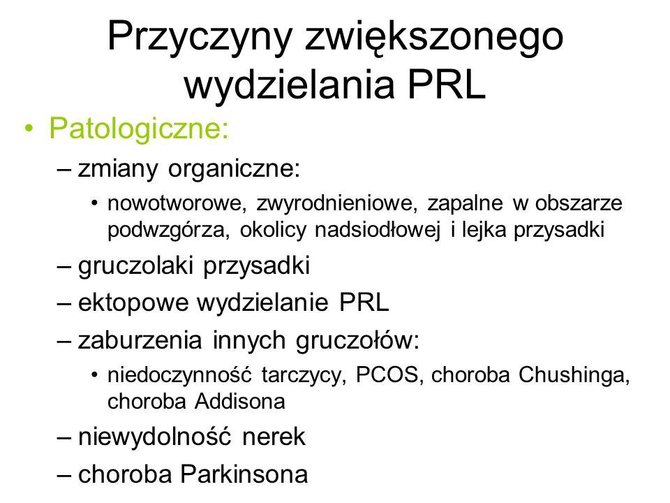 Przyczyny zwiększonego wydzielania PRL