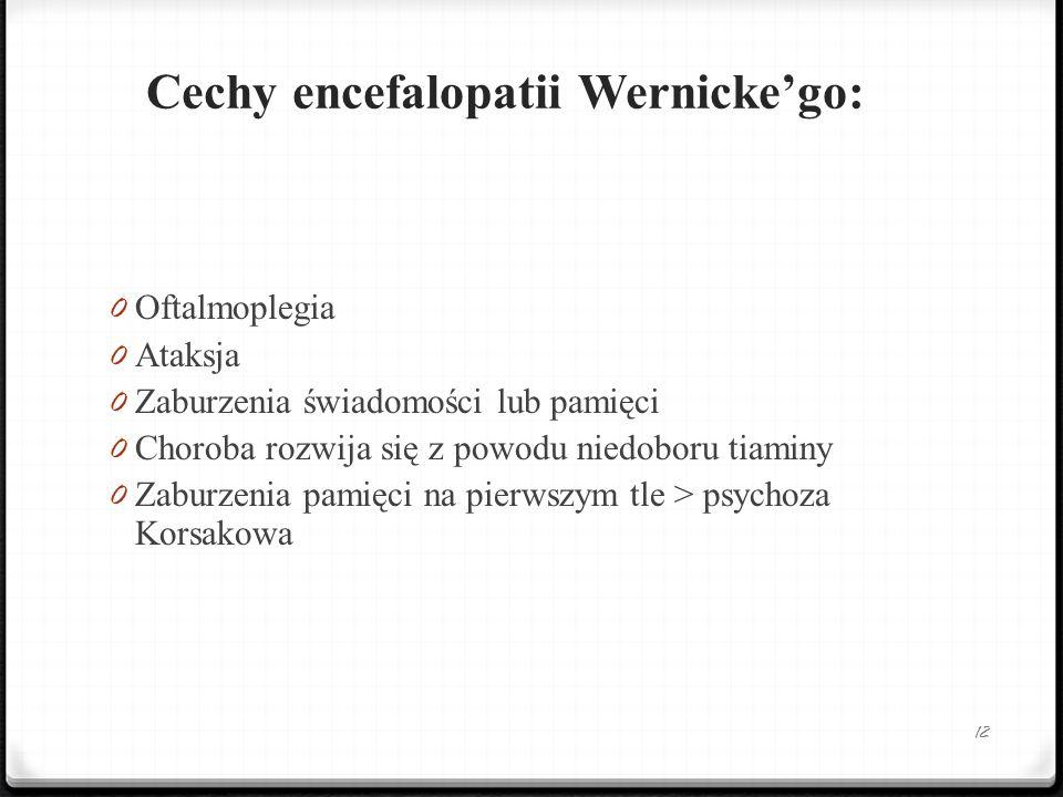 Cechy encefalopatii Wernicke'go: