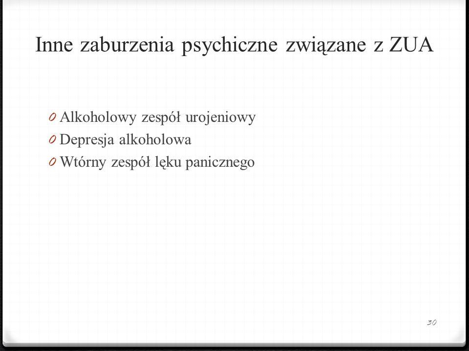 Inne zaburzenia psychiczne związane z ZUA