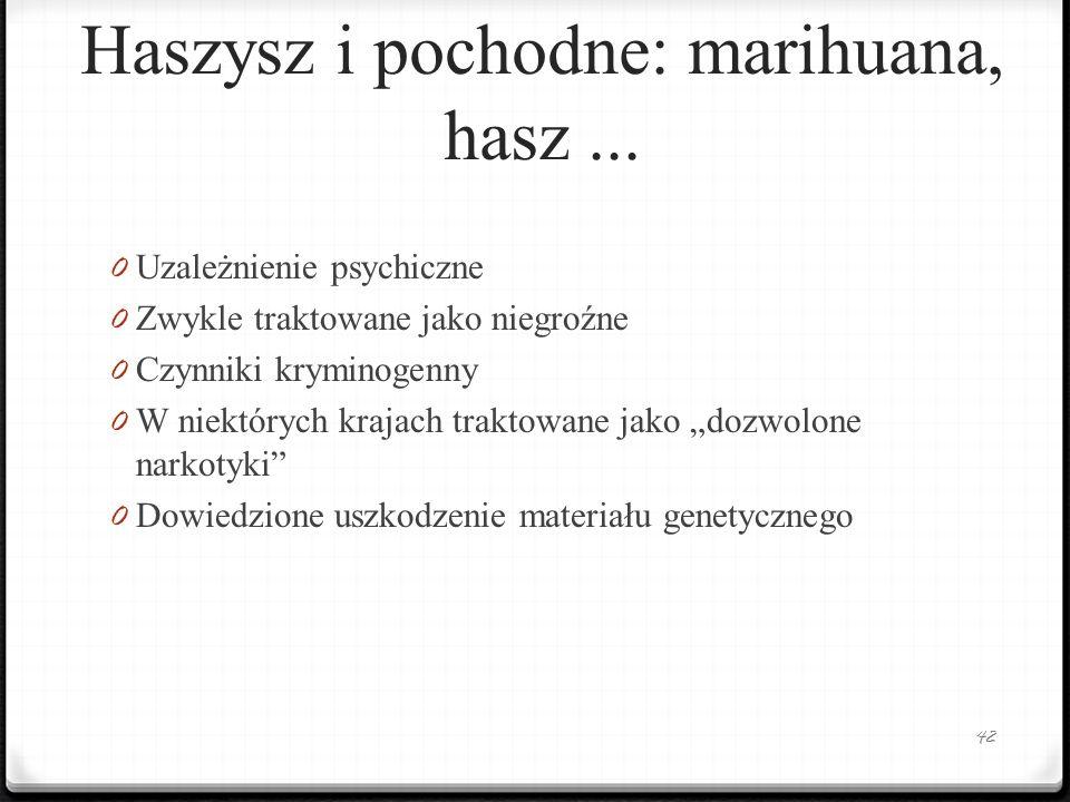 Haszysz i pochodne: marihuana, hasz ...