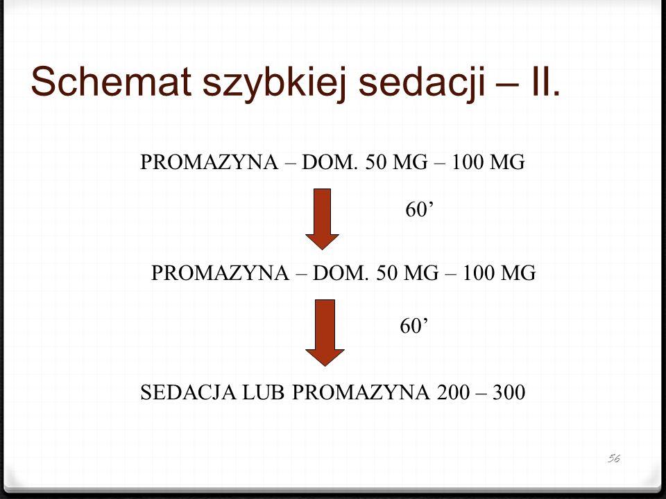 Schemat szybkiej sedacji – II.