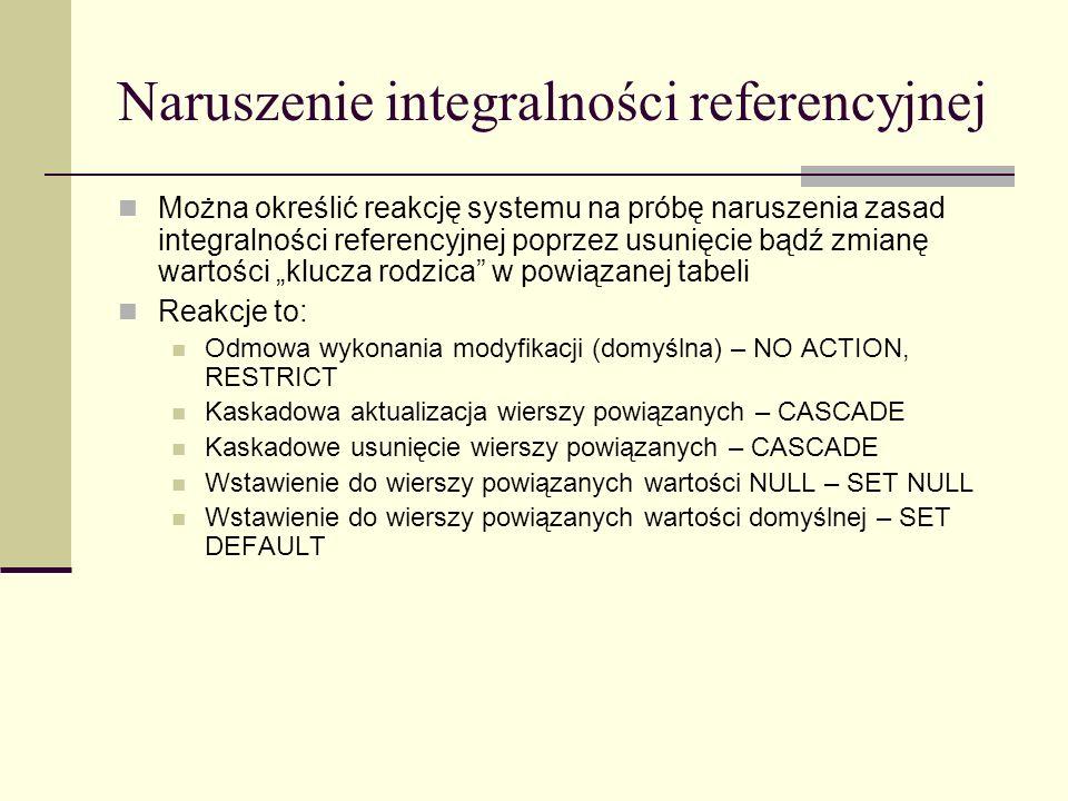Naruszenie integralności referencyjnej