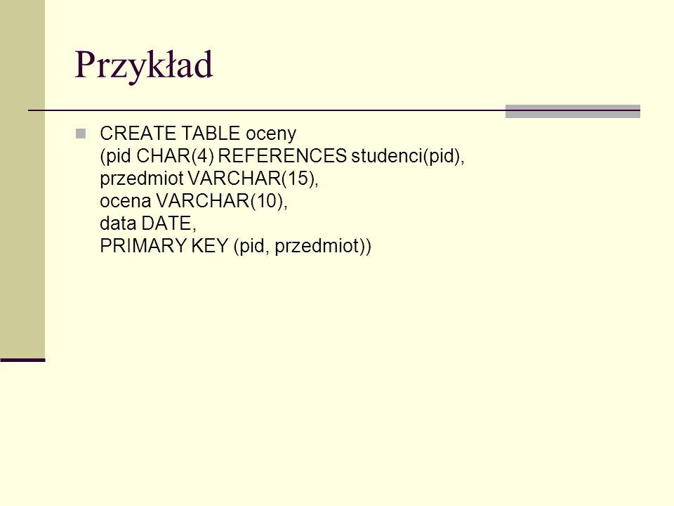 Przykład CREATE TABLE oceny (pid CHAR(4) REFERENCES studenci(pid), przedmiot VARCHAR(15), ocena VARCHAR(10), data DATE, PRIMARY KEY (pid, przedmiot))