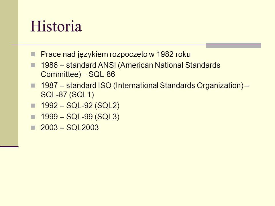 Historia Prace nad językiem rozpoczęto w 1982 roku