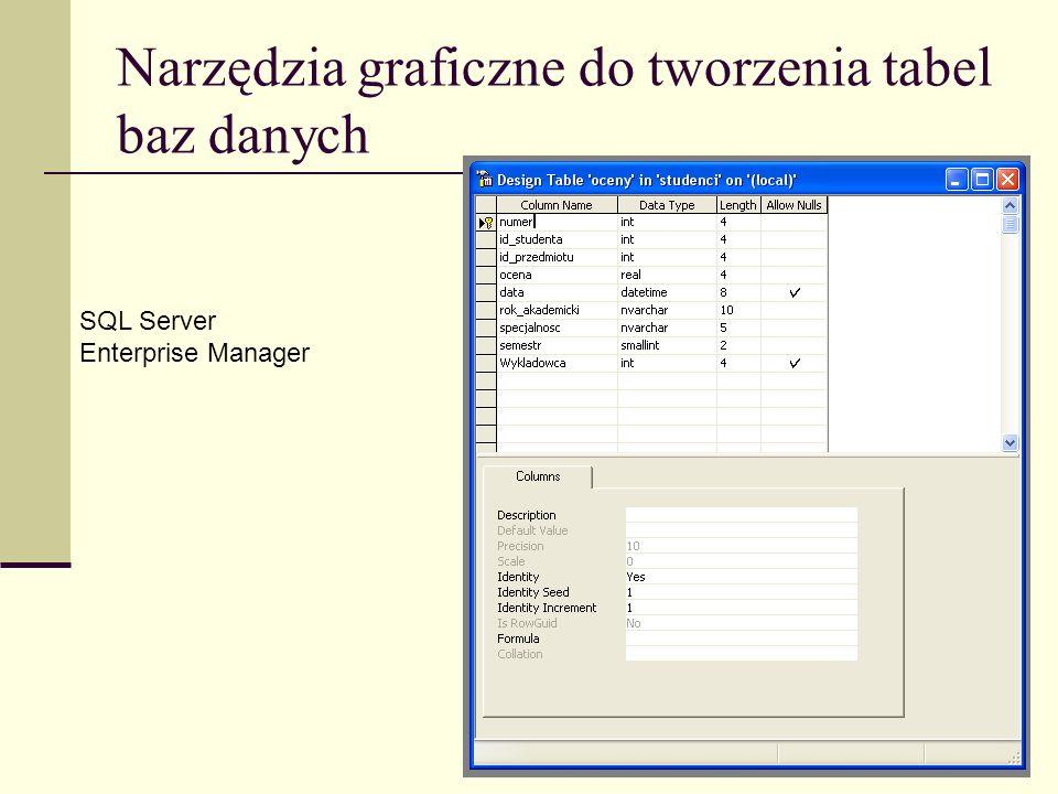 Narzędzia graficzne do tworzenia tabel baz danych