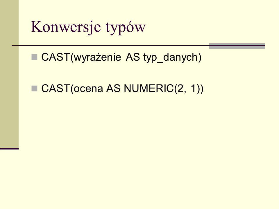 Konwersje typów CAST(wyrażenie AS typ_danych)