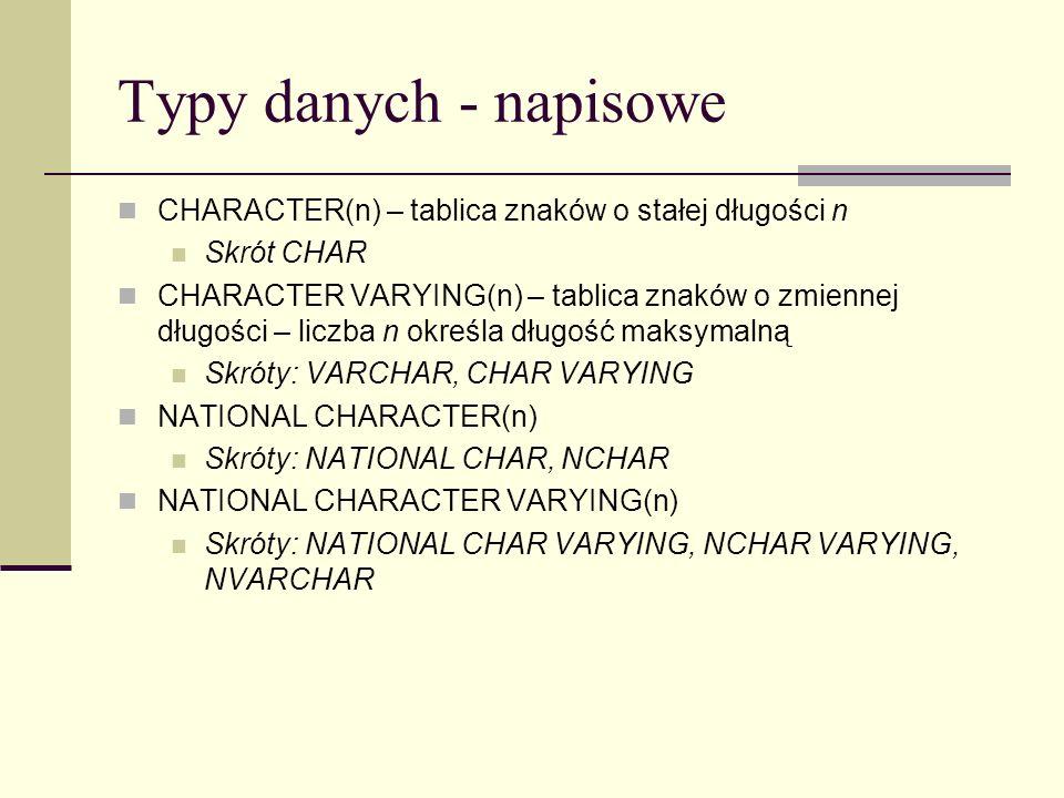 Typy danych - napisowe CHARACTER(n) – tablica znaków o stałej długości n. Skrót CHAR.