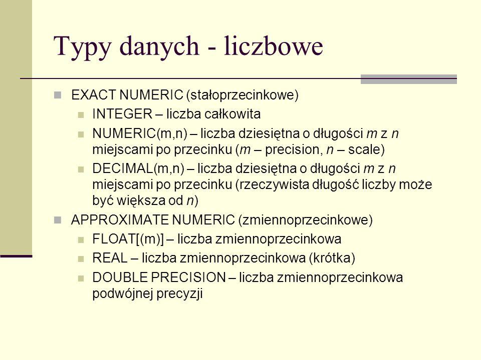 Typy danych - liczbowe EXACT NUMERIC (stałoprzecinkowe)