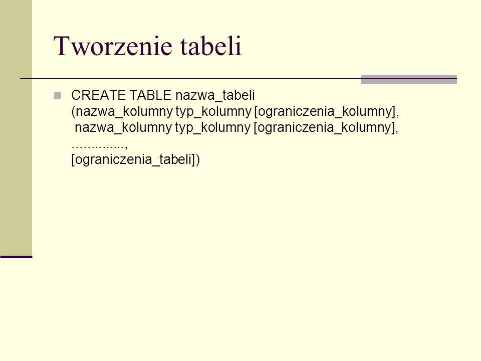 Tworzenie tabeli