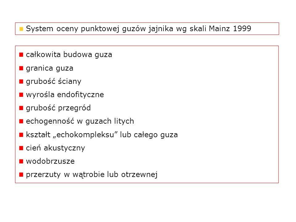 System oceny punktowej guzów jajnika wg skali Mainz 1999