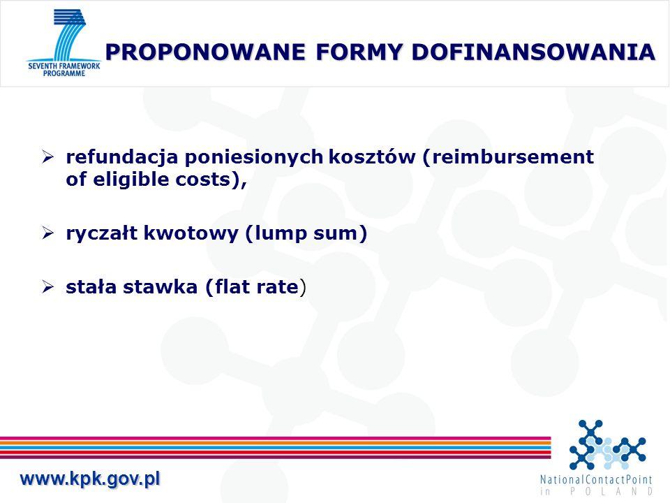 PROPONOWANE FORMY DOFINANSOWANIA
