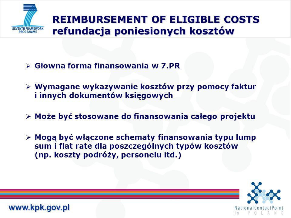 REIMBURSEMENT OF ELIGIBLE COSTS refundacja poniesionych kosztów