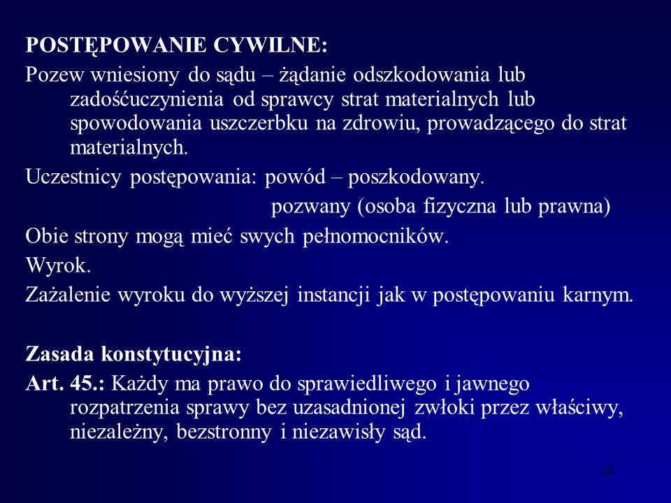 POSTĘPOWANIE CYWILNE: