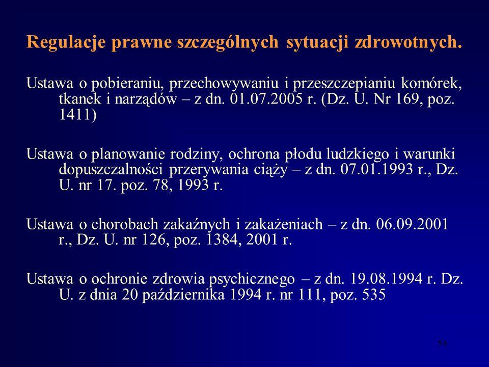 - Regulacje prawne szczególnych sytuacji zdrowotnych.