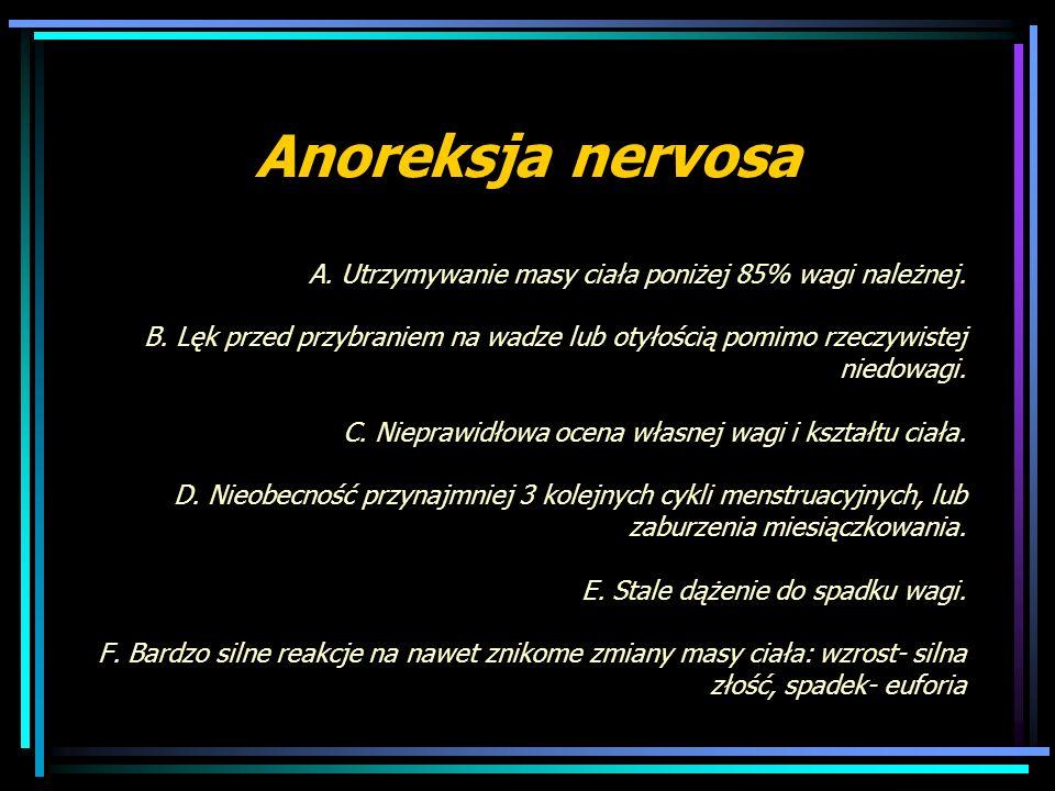 Anoreksja nervosa