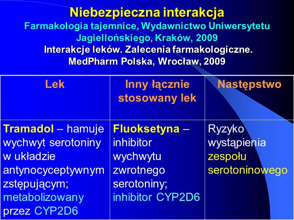 Inny łącznie stosowany lek