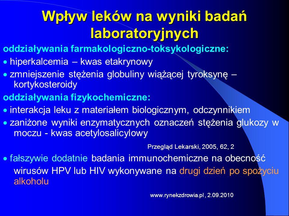 Wpływ leków na wyniki badań laboratoryjnych