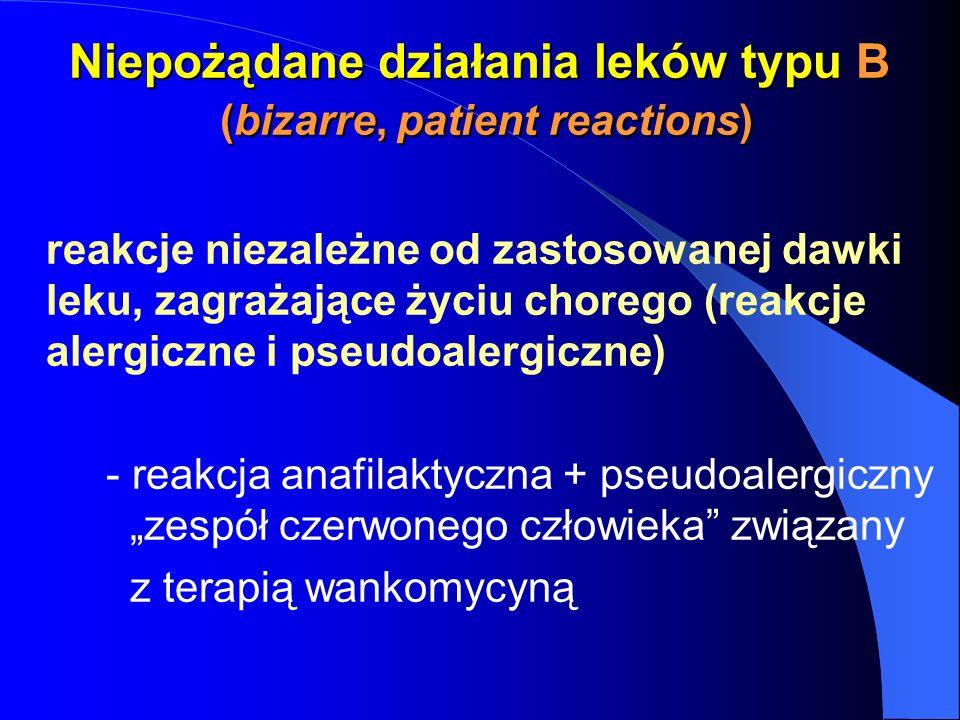 Niepożądane działania leków typu B (bizarre, patient reactions)