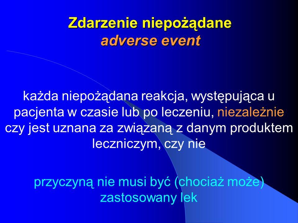 Zdarzenie niepożądane adverse event