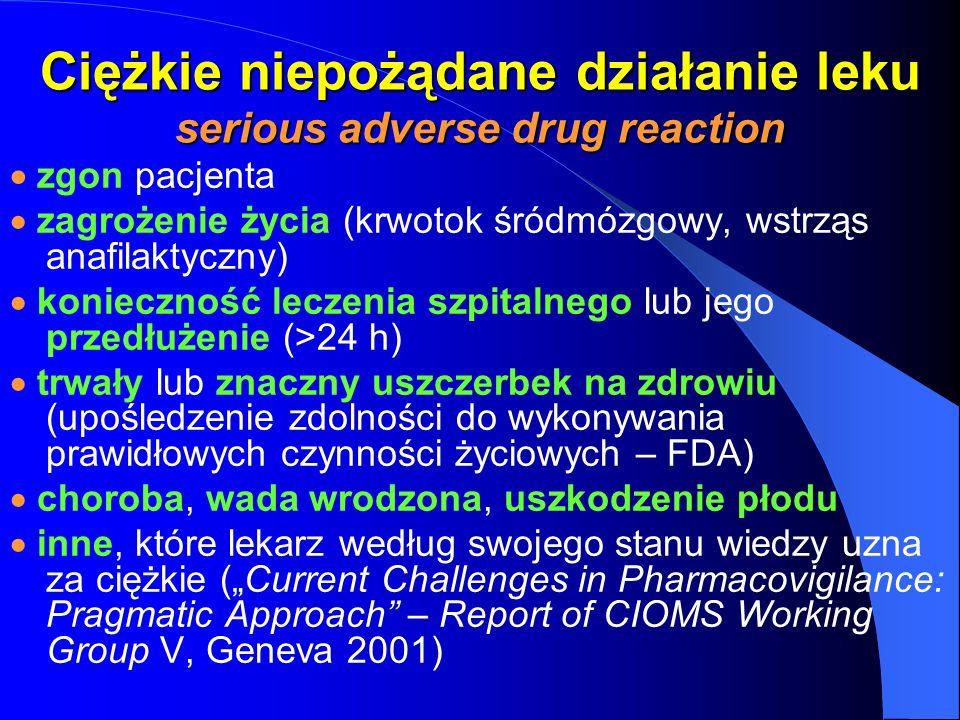 Ciężkie niepożądane działanie leku serious adverse drug reaction