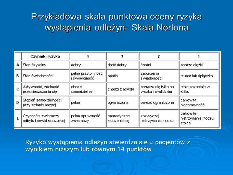 Przykładowa skala punktowa oceny ryzyka wystąpienia odleżyn- Skala Nortona