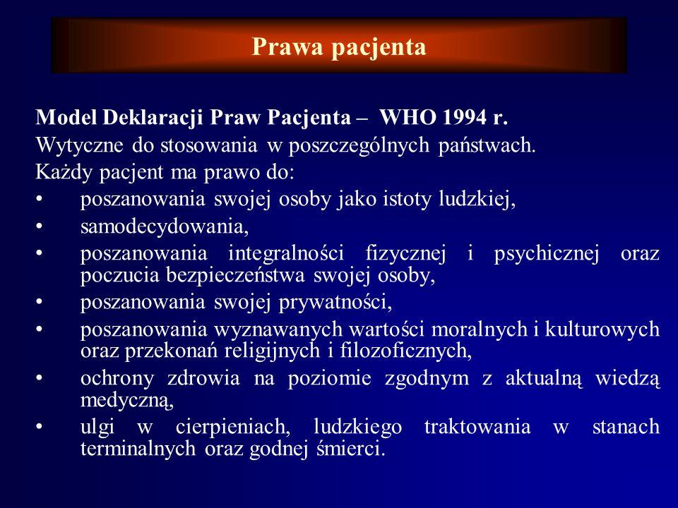 Prawa pacjenta Model Deklaracji Praw Pacjenta – WHO 1994 r.