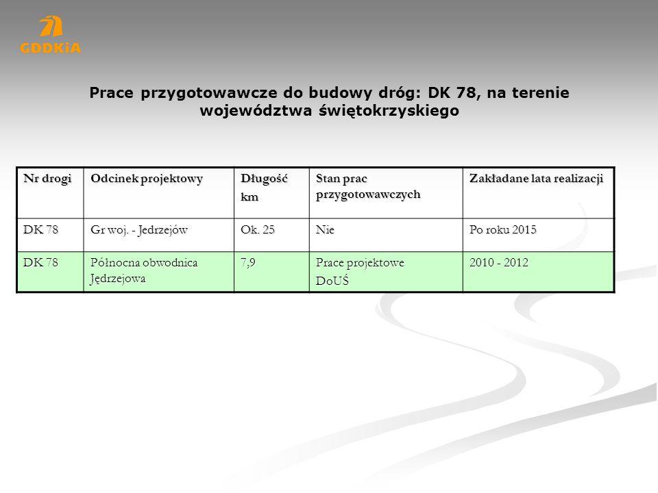 Prace przygotowawcze do budowy dróg: DK 78, na terenie województwa świętokrzyskiego