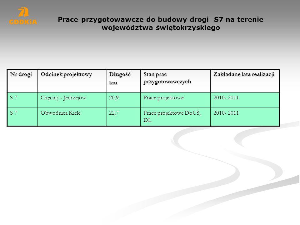 Prace przygotowawcze do budowy drogi S7 na terenie województwa świętokrzyskiego