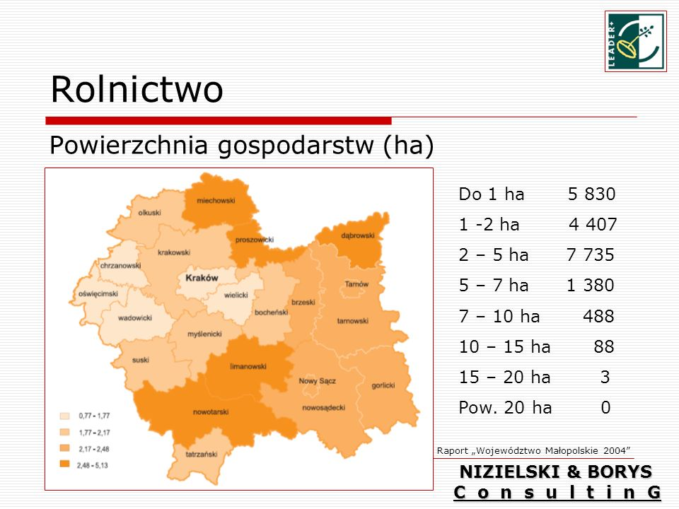 Rolnictwo Powierzchnia gospodarstw (ha) Do 1 ha 5 830 1 -2 ha 4 407