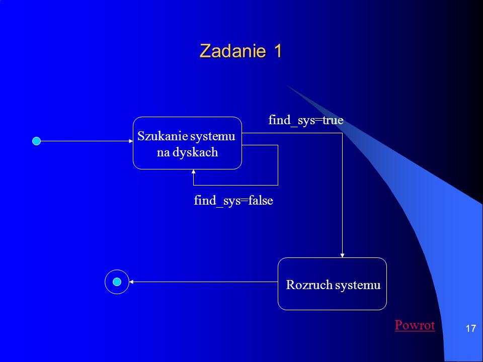 Zadanie 1 find_sys=true Szukanie systemu na dyskach find_sys=false