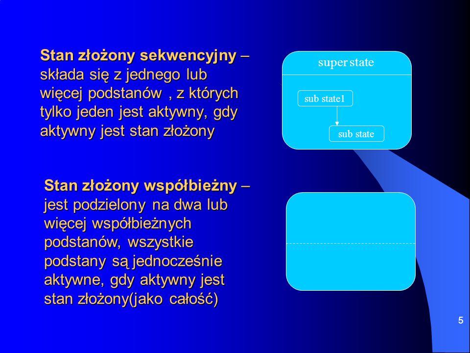 Stan złożony sekwencyjny – składa się z jednego lub więcej podstanów , z których tylko jeden jest aktywny, gdy aktywny jest stan złożony