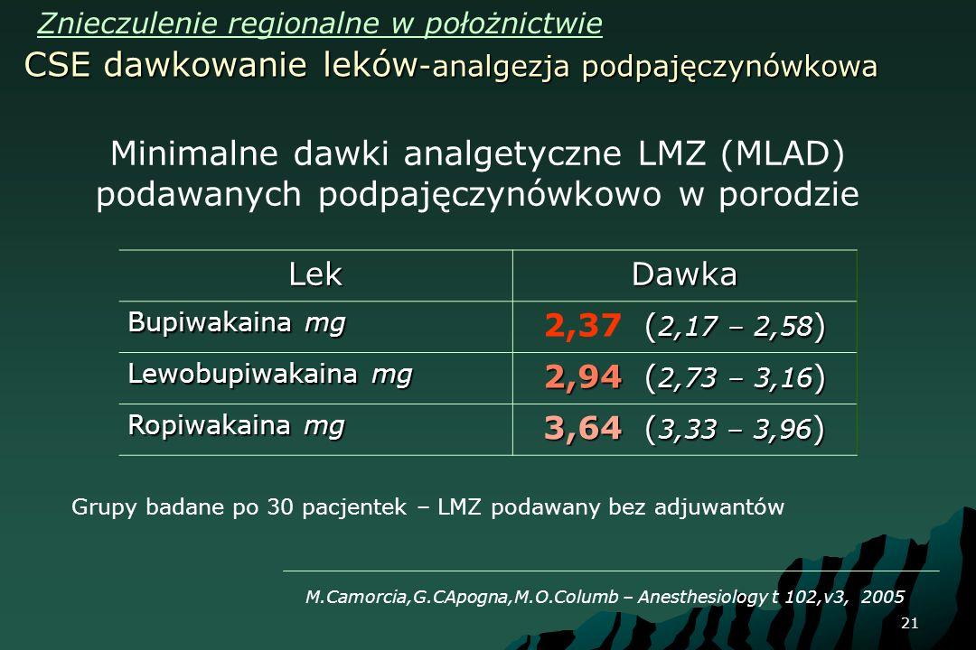 CSE dawkowanie leków-analgezja podpajęczynówkowa
