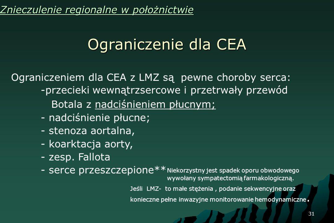Ograniczenie dla CEA Znieczulenie regionalne w położnictwie