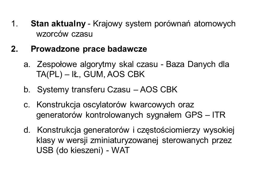 1. Stan aktualny - Krajowy system porównań atomowych wzorców czasu