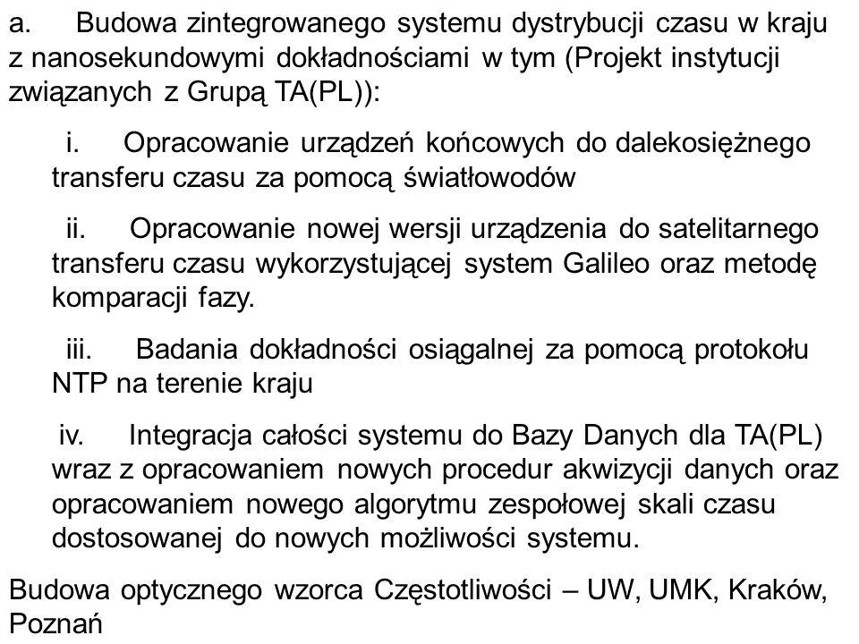 a. Budowa zintegrowanego systemu dystrybucji czasu w kraju z nanosekundowymi dokładnościami w tym (Projekt instytucji związanych z Grupą TA(PL)):