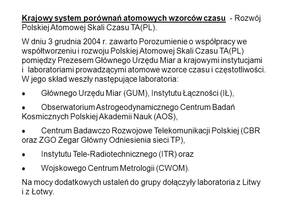 Krajowy system porównań atomowych wzorców czasu - Rozwój Polskiej Atomowej Skali Czasu TA(PL).