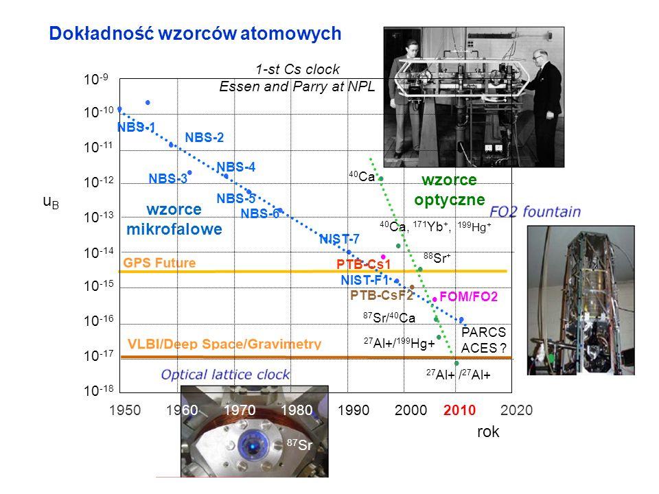 Dokładność wzorców atomowych