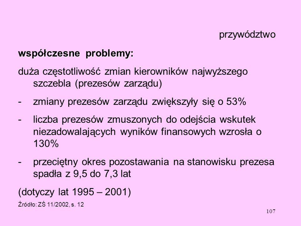 współczesne problemy: