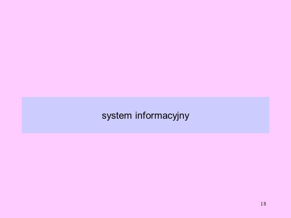 system informacyjny