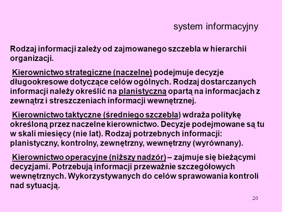 system informacyjny Rodzaj informacji zależy od zajmowanego szczebla w hierarchii organizacji.